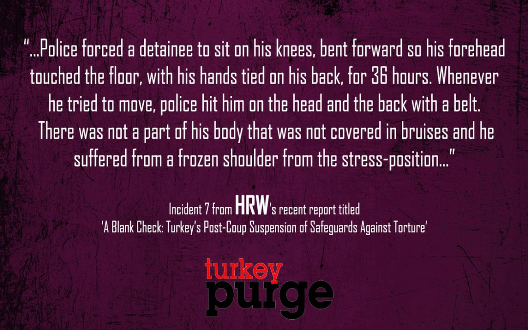 Human Rights Watch: Detainee suffers from frozen shoulder after ill-treatment in custody