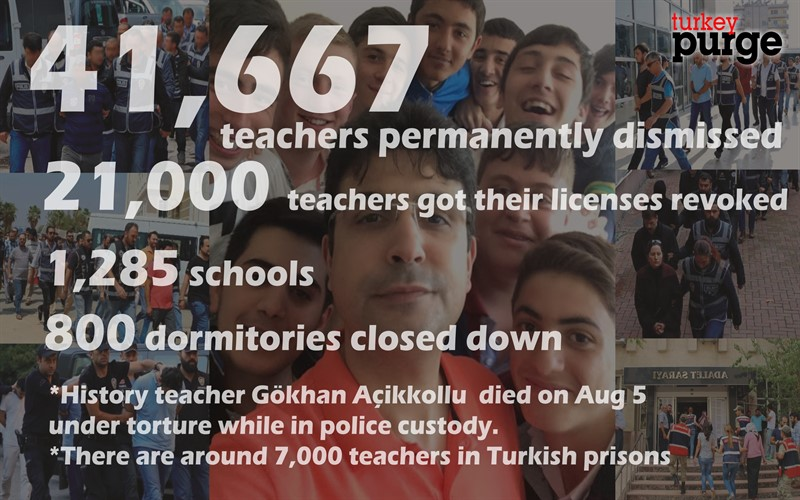 60K teachers purged, scores of suspicious deaths, yet Turkey celebrates Teachers Day