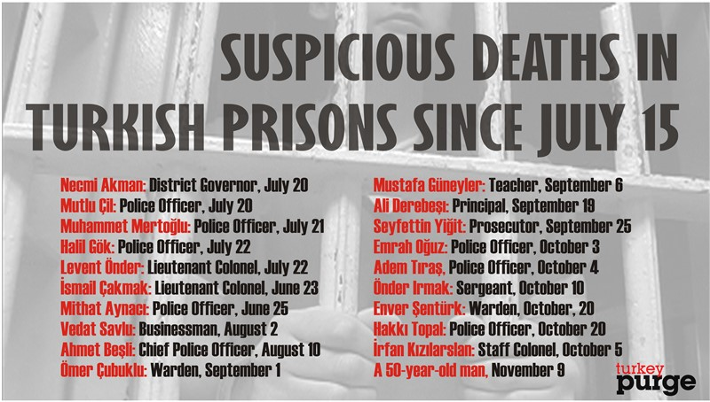 Turkey sees 20 suspicious deaths in Turkish prisons since July 15