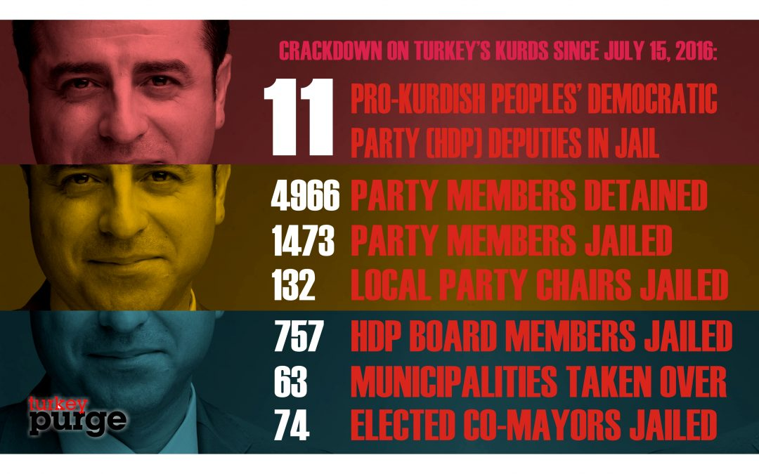 LATEST TALLY: Turkey detains 4,966 pro-Kurdish party members, jails 1,473 amid post-coup crackdown