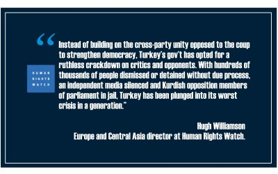 HRW: Erdoğan's 'dictatorial rule' trampling on rights in Turkey in name of majority