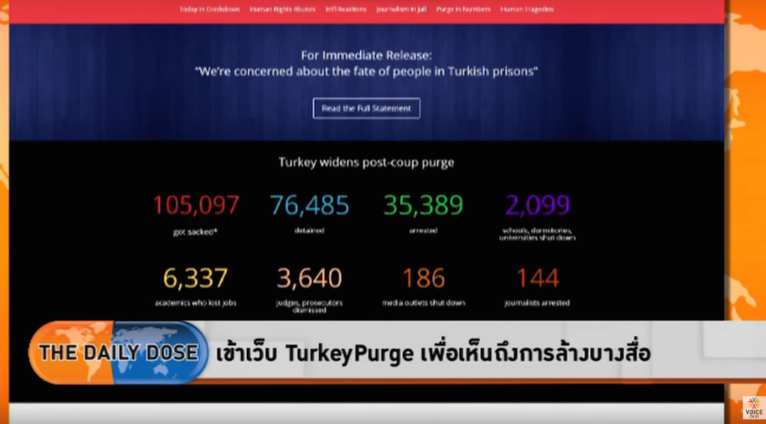 Turkey Purge now in Thai media as our work attracts global media attention