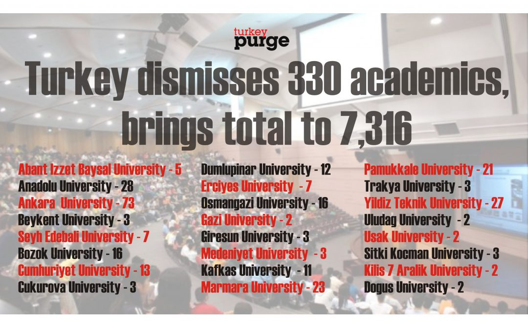 Turkey dismisses another 330 academics, brings total to 7,316