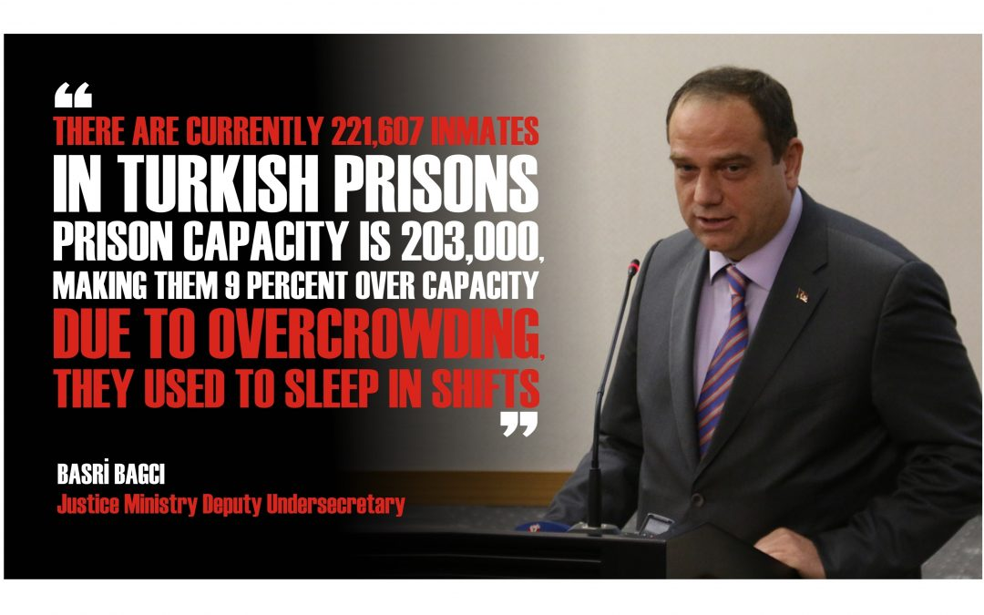 9 pct overcapacity in Turkish prisons forces inmates to sleep in shifts