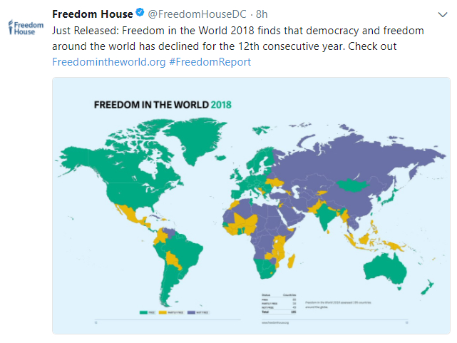 Freedom House again recognizes Ukraine as 'partly free' country