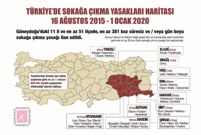 Turkish gov't imposed 381 curfews in 11 provinces, 51 districts since August 2016